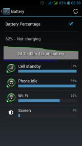 62% - 2 Days 1 Hour